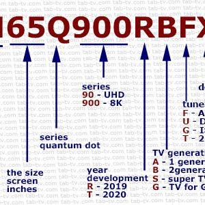 Samsung-QLED-TV-Model-Number-2019-2020-Explained